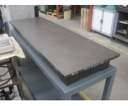 Working plates 1500X500 Used