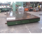 Working plates 5000X3200 Used