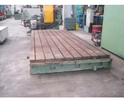 Working plates 5500X2300 Used