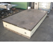Working plates 2800X1500 Used