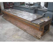Working plates 3100X970 Used