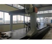 Measuring and testing metris Used