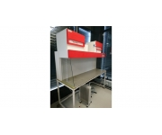 Measuring and testing Microflow Used