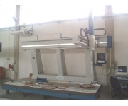 Measuring and testing coord New