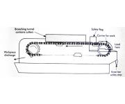 Broaching machines lapointe Used